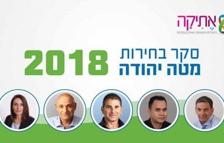 סקר בחירות פורטל אתיקה – ראשות המועצה האזורית מטה יהודה